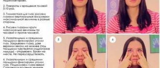 Базовые и самые эффективные упражнения по фейсбилдингу для глаз