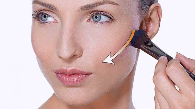 Как наносить красиво макияж