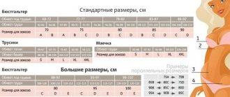 Как определить размер бюстгальтера таблица
