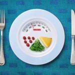 Как считать калории — методы