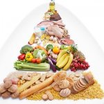 Особенности диеты при снижении уровня кислотности