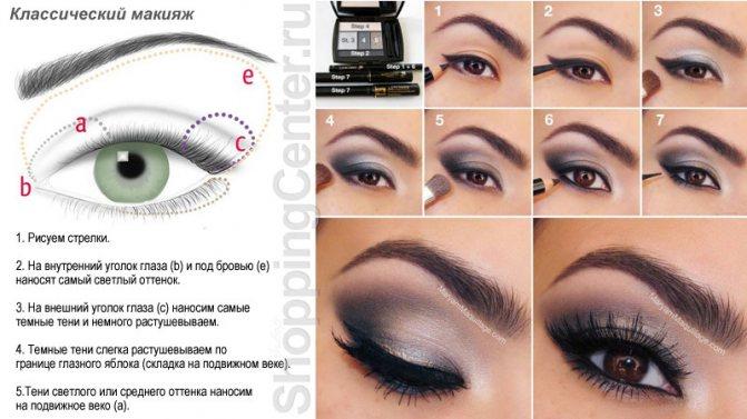 Пример, как правильно делать макияж. На фото классический макияж