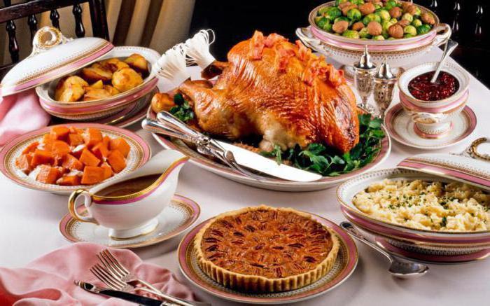 рецепты на праздничный стол